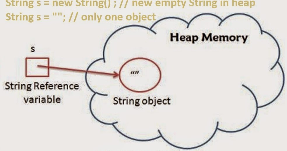Helper Methods: How to Determine if a String is Empty, Null, or WhiteSpace
